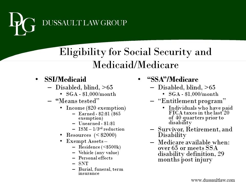 Eligibility for Social Security and Medicaid/Medicare