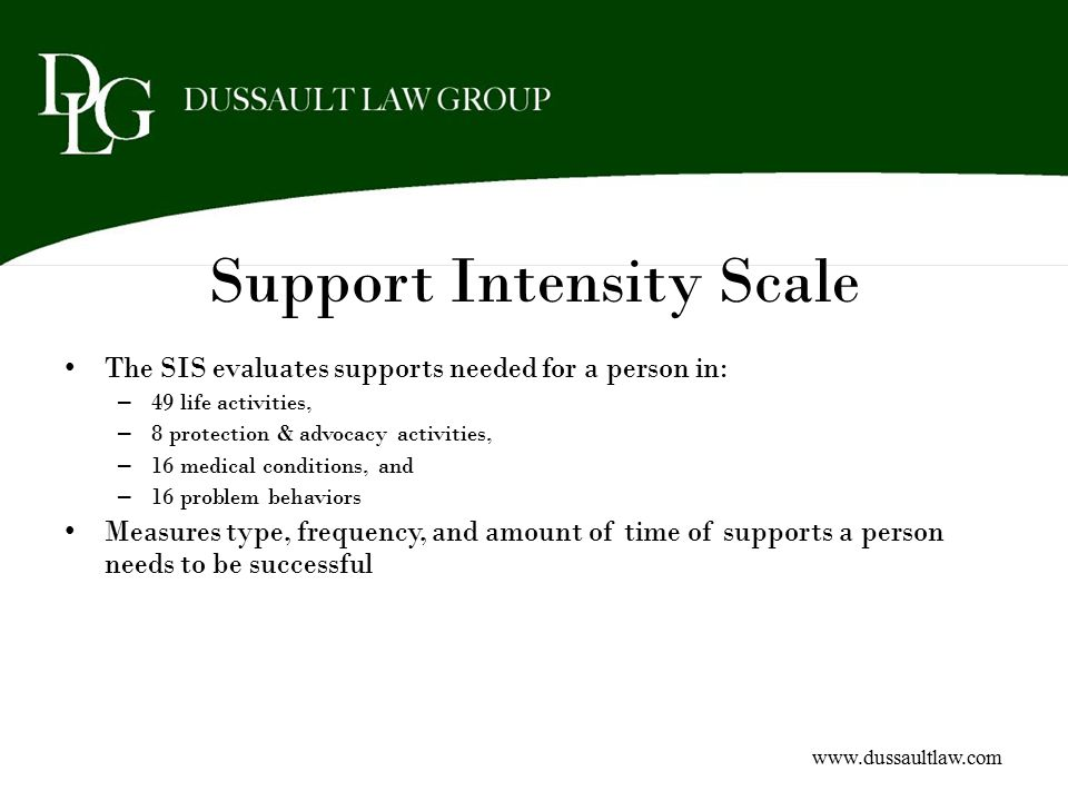 Support Intensity Scale