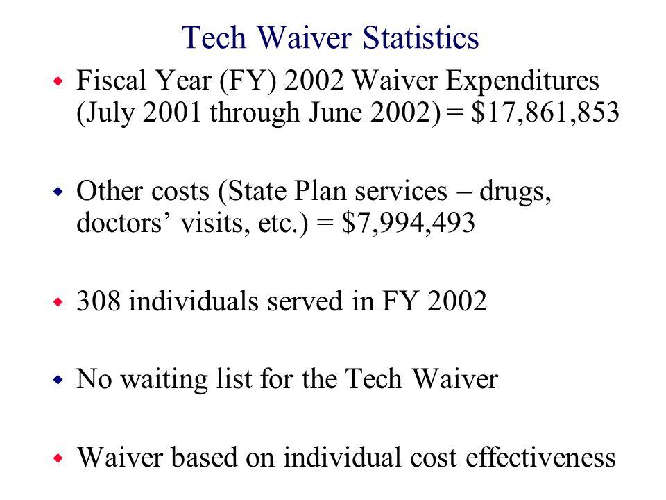 Tech Waiver Statistics