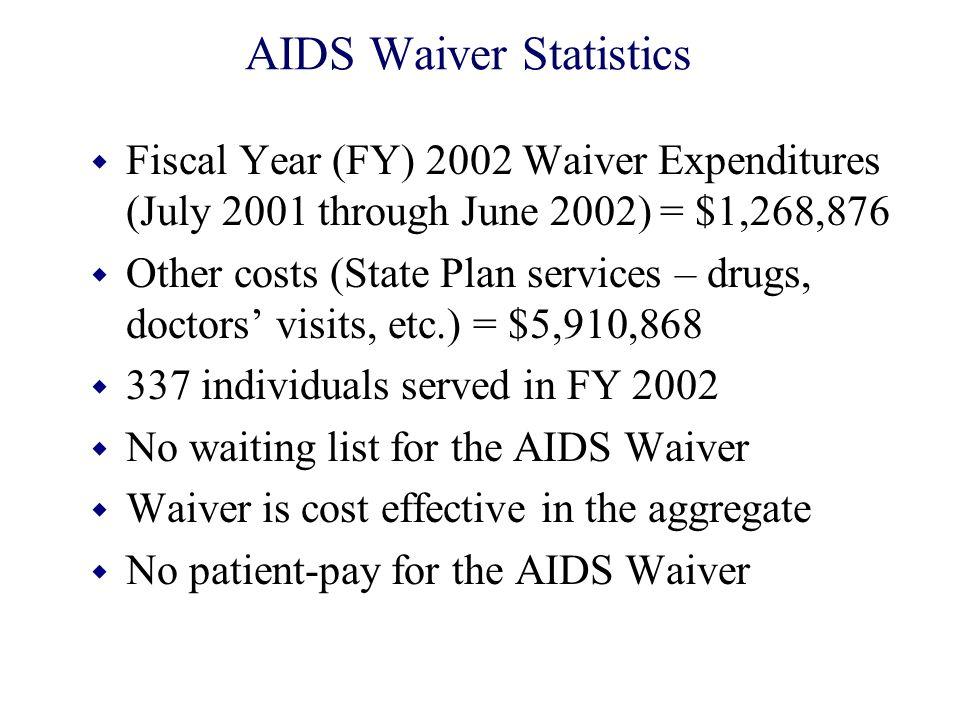 AIDS Waiver Statistics