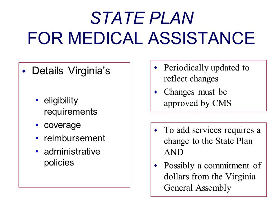STATE PLAN FOR MEDICAL ASSISTANCE