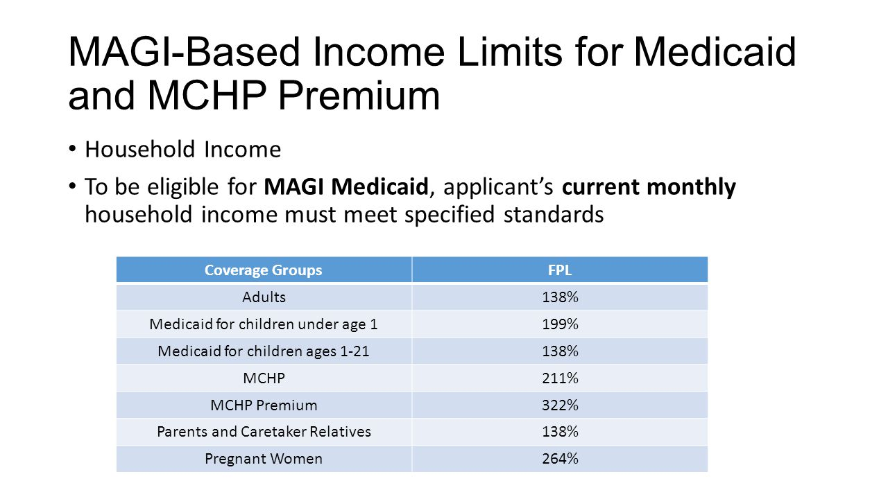 MAGI-Based Income Limits for Medicaid and MCHP Premium