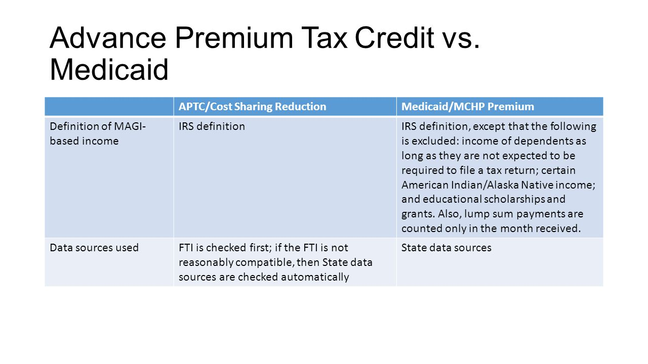 Advance Premium Tax Credit vs. Medicaid