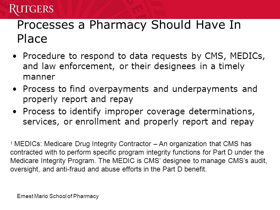 Processes a Pharmacy Should Have In Place