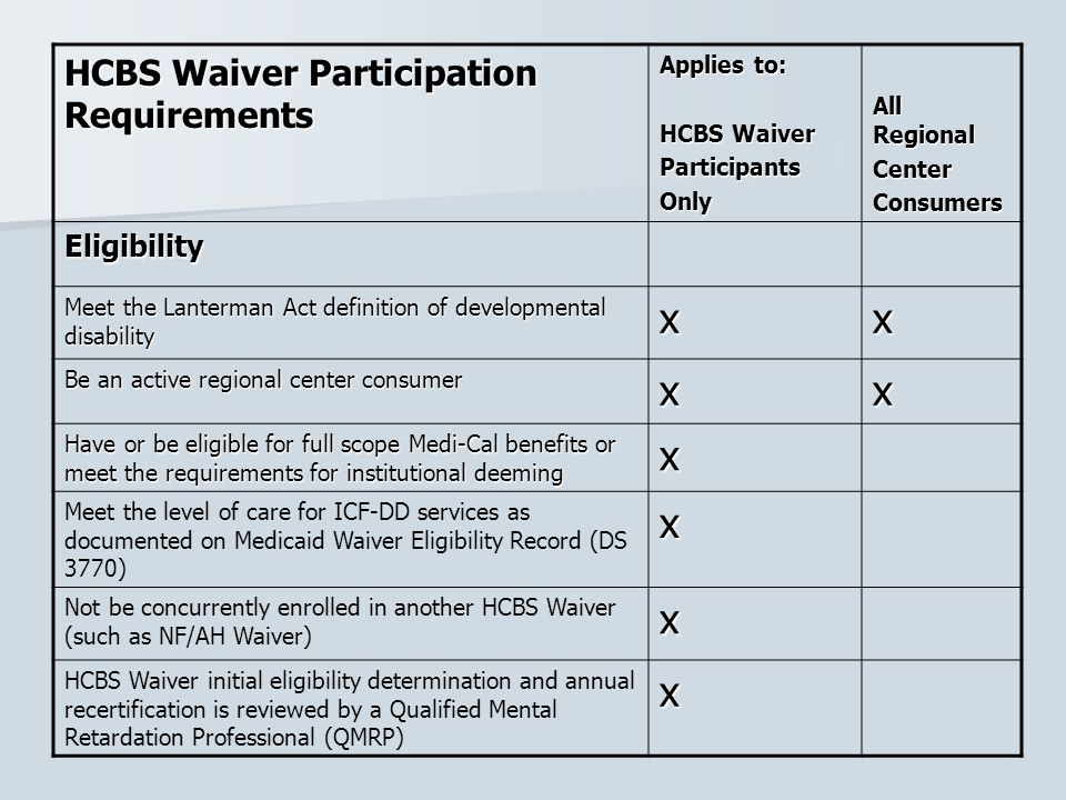 x HCBS Waiver Participation Requirements Eligibility Applies to: