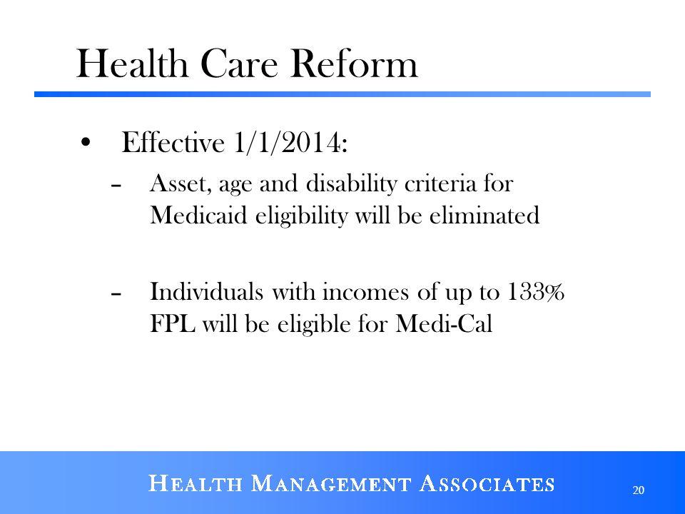 Health Care Reform Effective 1/1/2014: