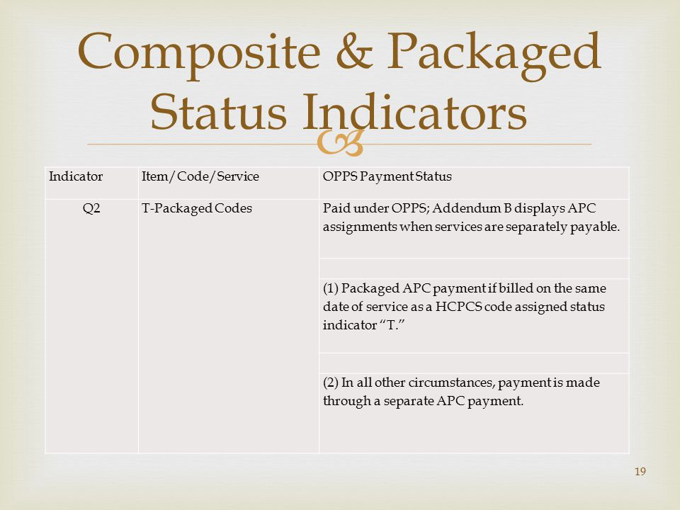 Composite & Packaged Status Indicators