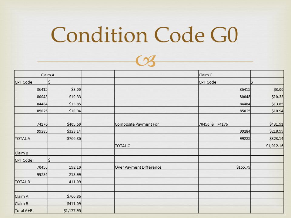 Condition Code G0 Claim A Claim C CPT Code $ 36415 $3.00 80048 $10.33