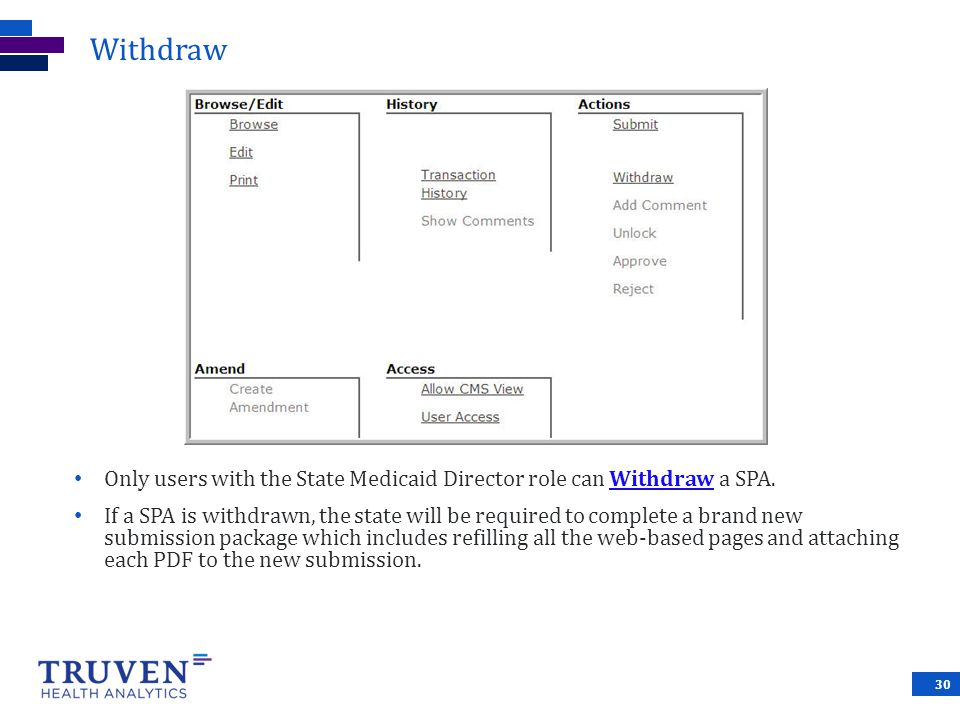Withdraw Only users with the State Medicaid Director role can Withdraw a SPA.