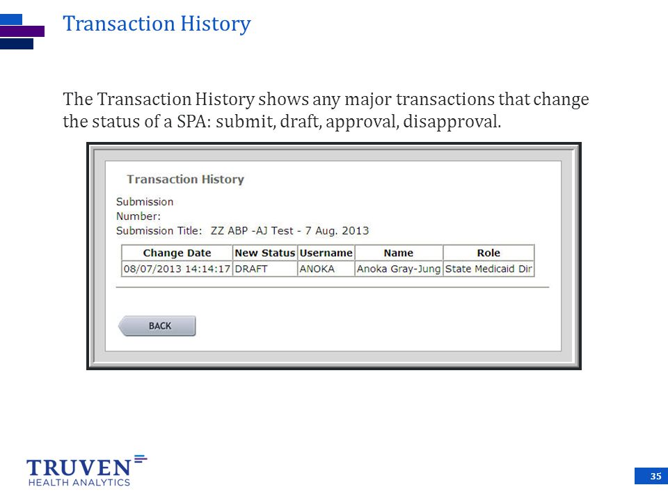 Transaction History The Transaction History shows any major transactions that change the status of a SPA: submit, draft, approval, disapproval.