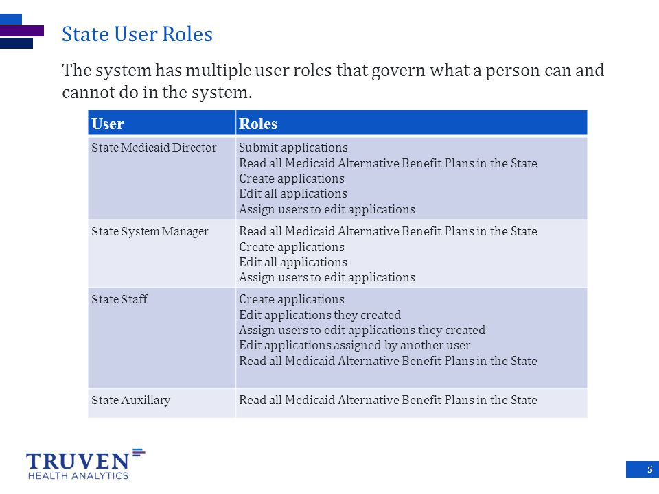 State User Roles The system has multiple user roles that govern what a person can and cannot do in the system.