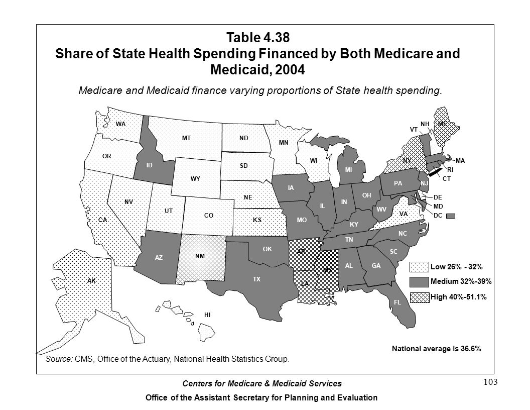 Share of State Health Spending Financed by Both Medicare and