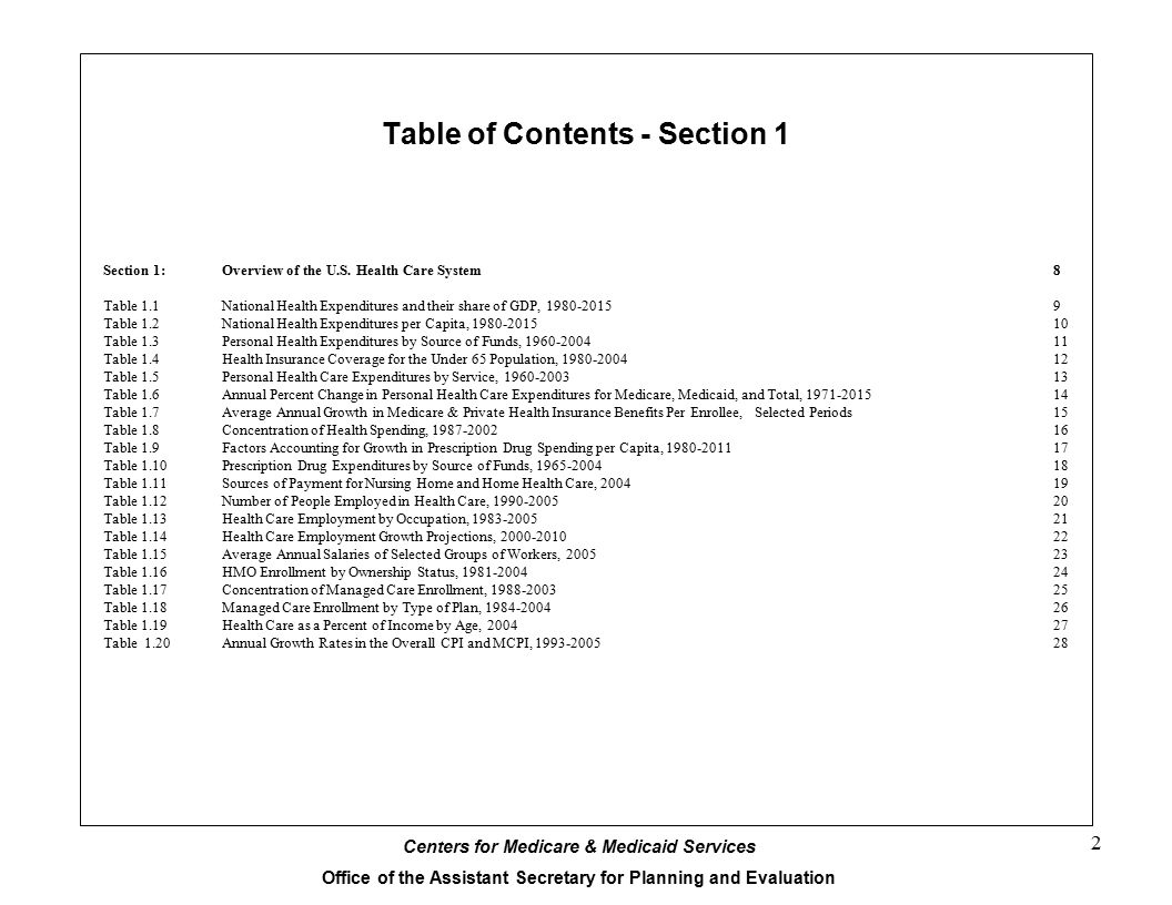 Table of Contents - Section 1
