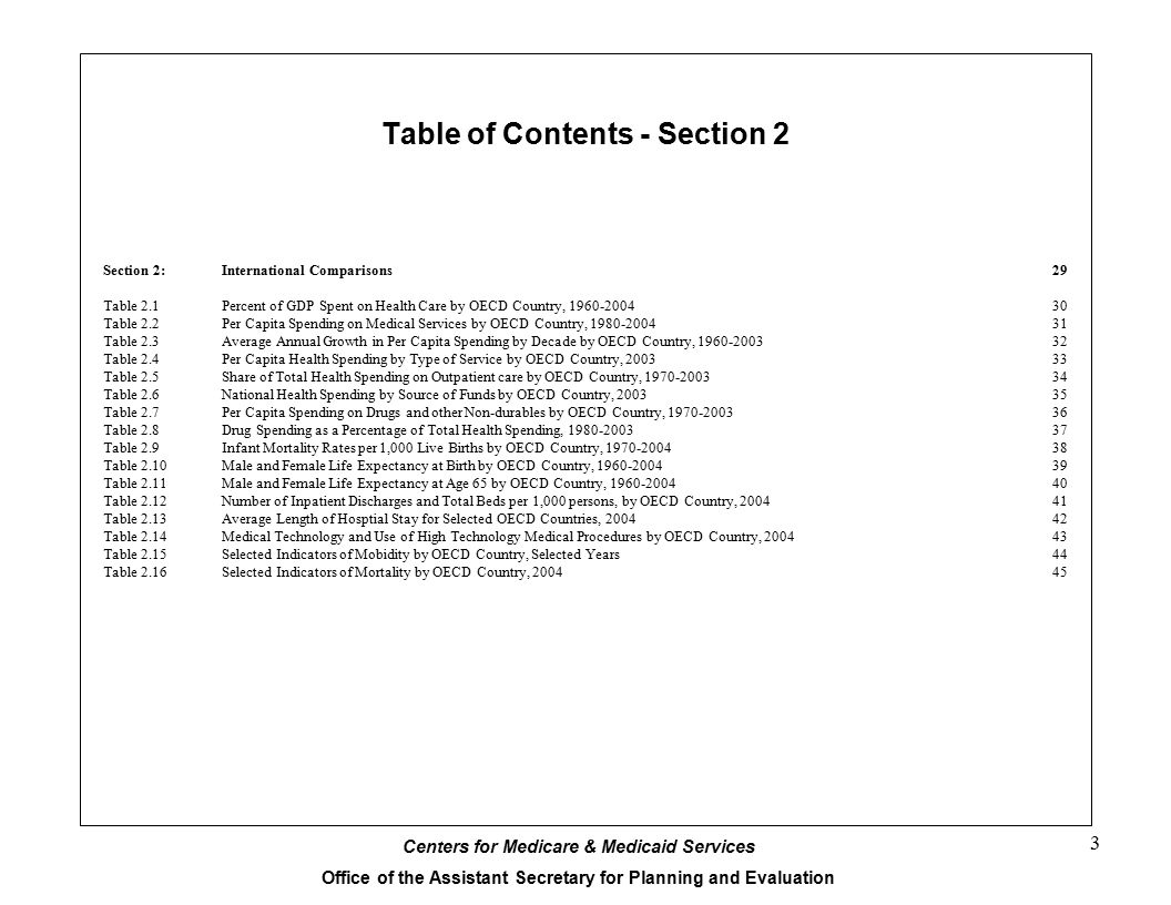 Table of Contents - Section 2
