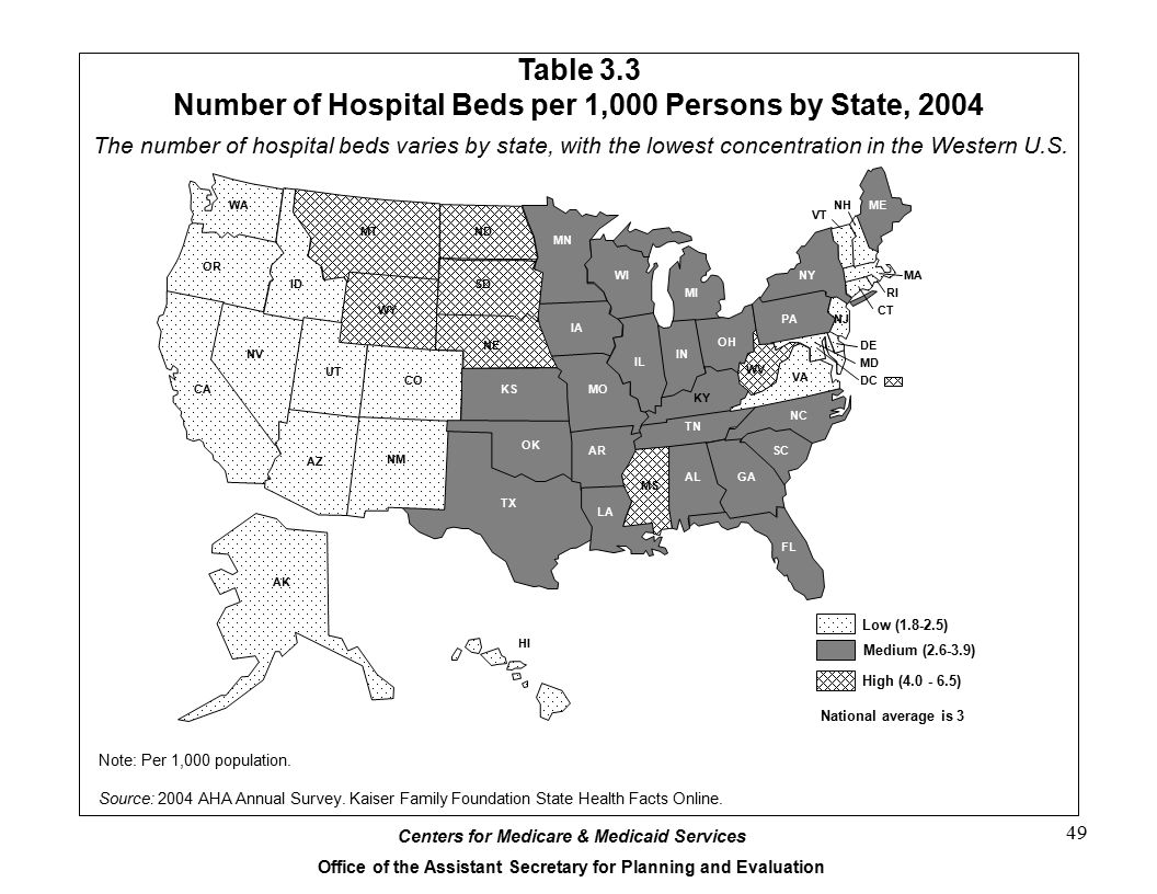 Number of hospital beds in canada - Table 3 3 Number Of Hospital Beds Per 1 000 Persons By State 2004
