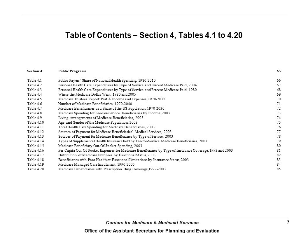 Table of Contents – Section 4, Tables 4.1 to 4.20