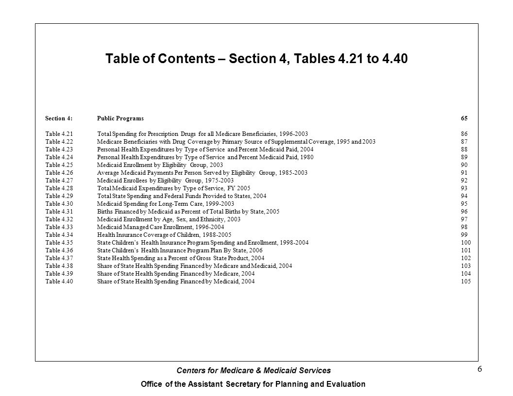 Table of Contents – Section 4, Tables 4.21 to 4.40