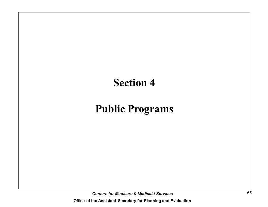 Section 4 Public Programs