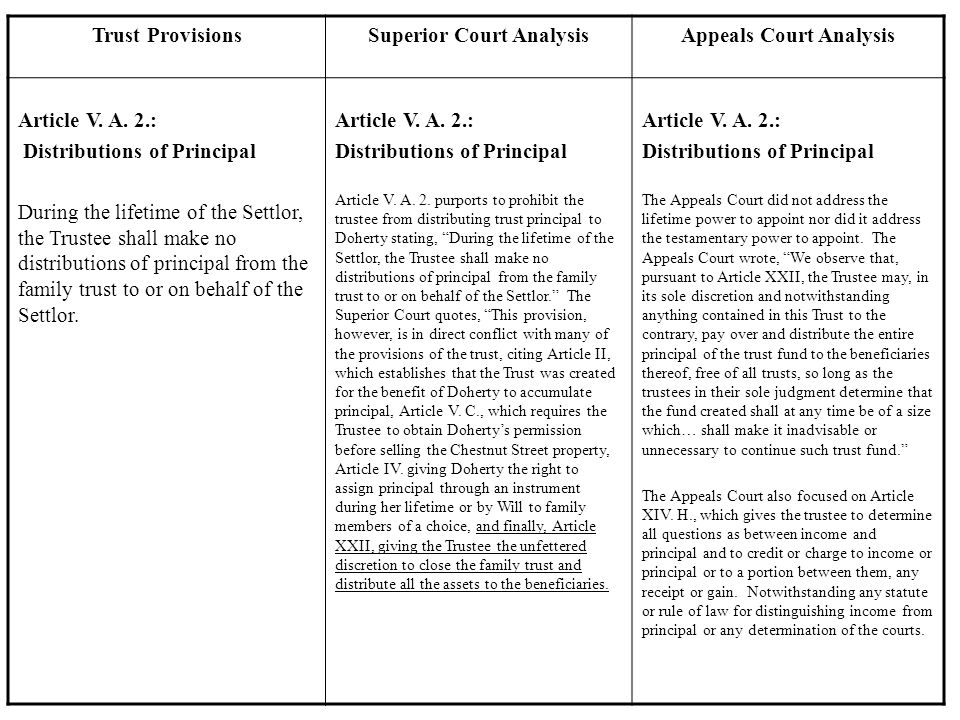 Superior Court Analysis Appeals Court Analysis