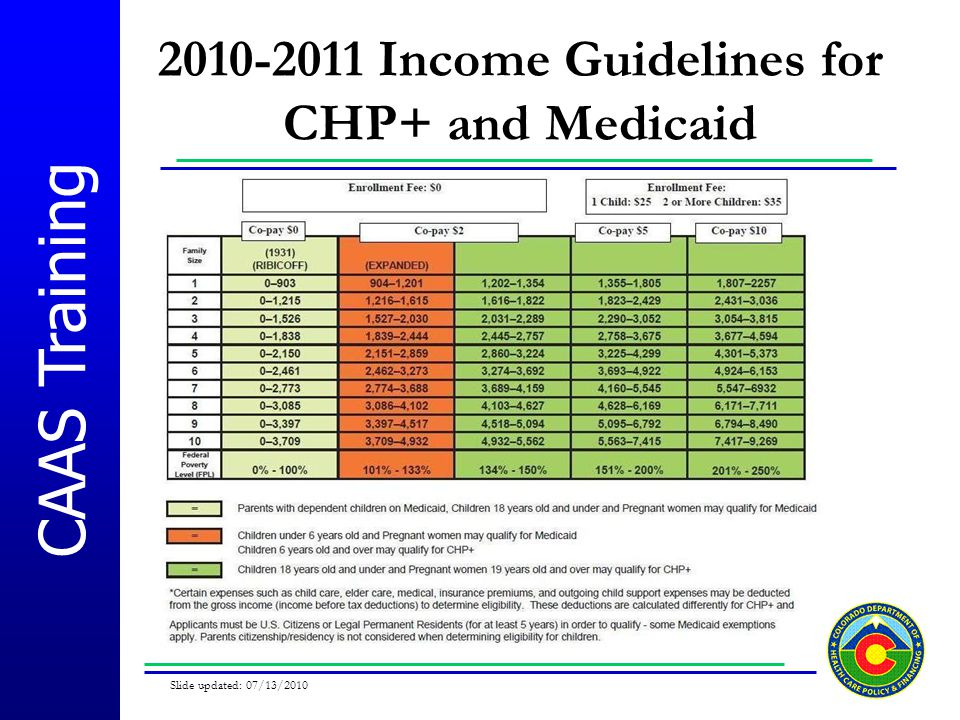 2010-2011 Income Guidelines for CHP+ and Medicaid