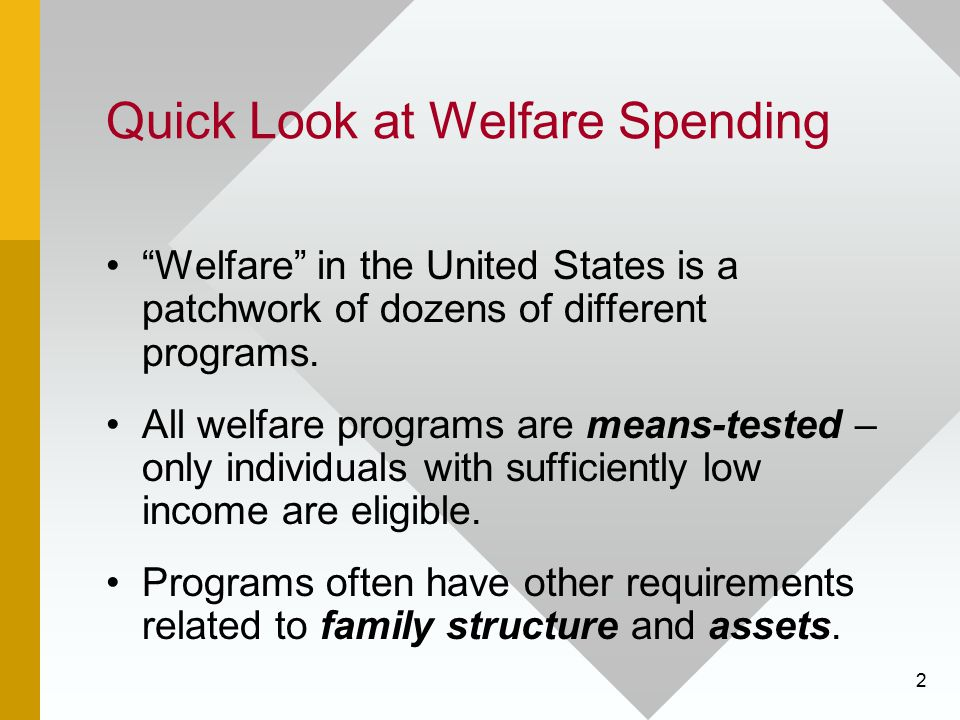 Quick Look at Welfare Spending