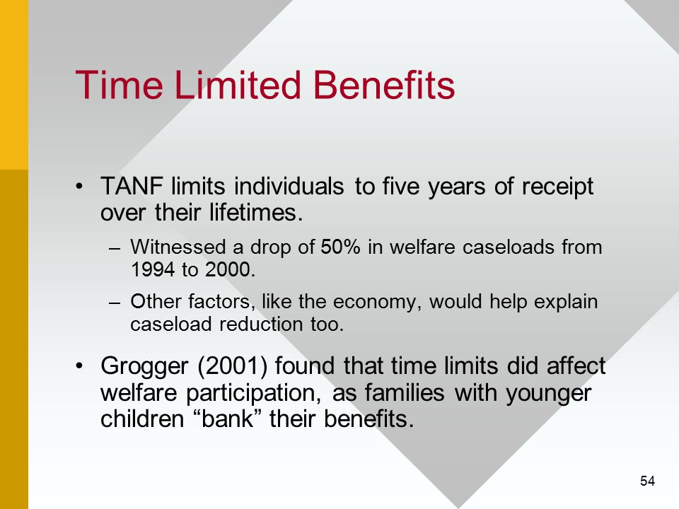 Time Limited Benefits TANF limits individuals to five years of receipt over their lifetimes.