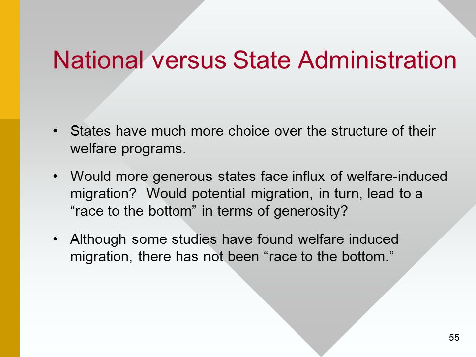 National versus State Administration