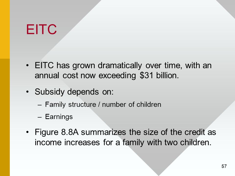 EITC EITC has grown dramatically over time, with an annual cost now exceeding $31 billion. Subsidy depends on: