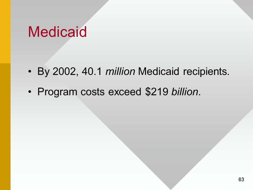 Medicaid By 2002, 40.1 million Medicaid recipients.