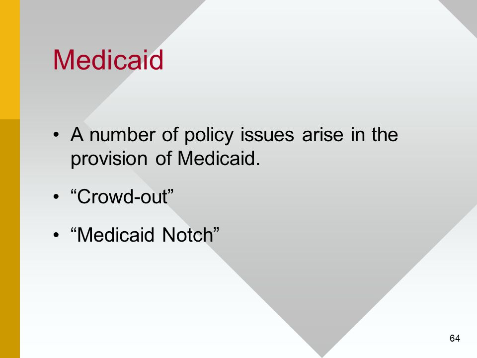 Medicaid A number of policy issues arise in the provision of Medicaid.