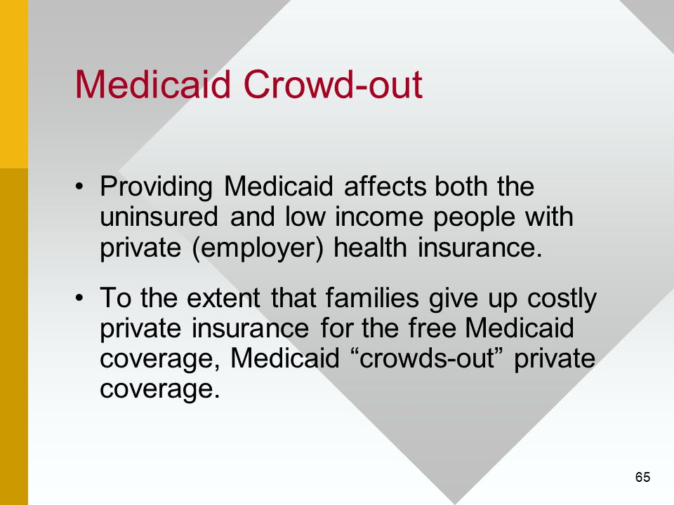 Medicaid Crowd-out Providing Medicaid affects both the uninsured and low income people with private (employer) health insurance.