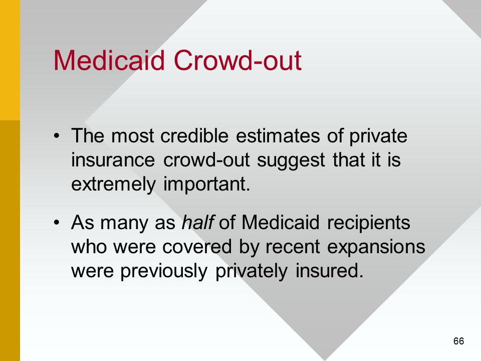 Medicaid Crowd-out The most credible estimates of private insurance crowd-out suggest that it is extremely important.