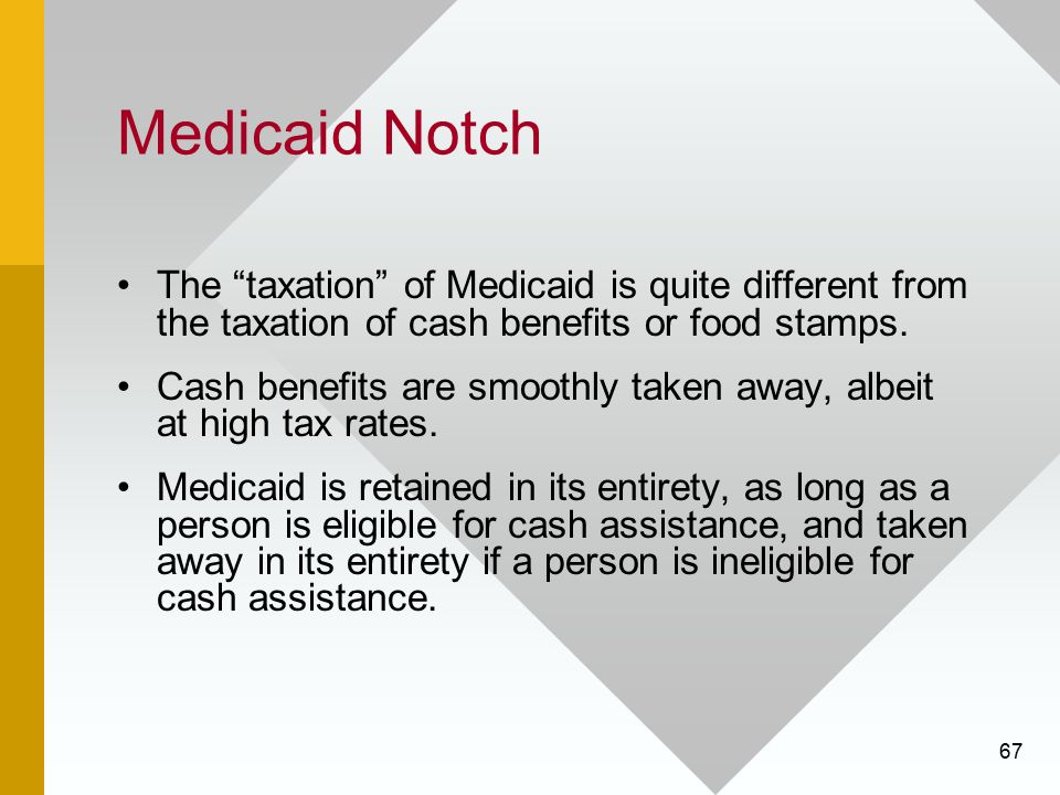 Medicaid Notch The taxation of Medicaid is quite different from the taxation of cash benefits or food stamps.