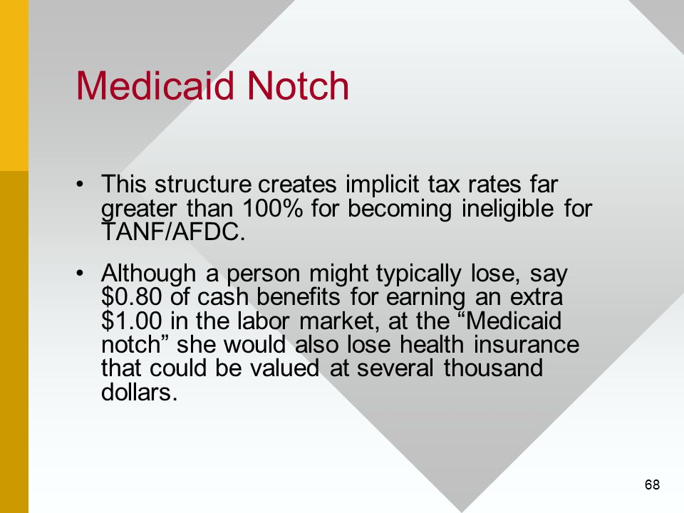 Medicaid Notch This structure creates implicit tax rates far greater than 100% for becoming ineligible for TANF/AFDC.