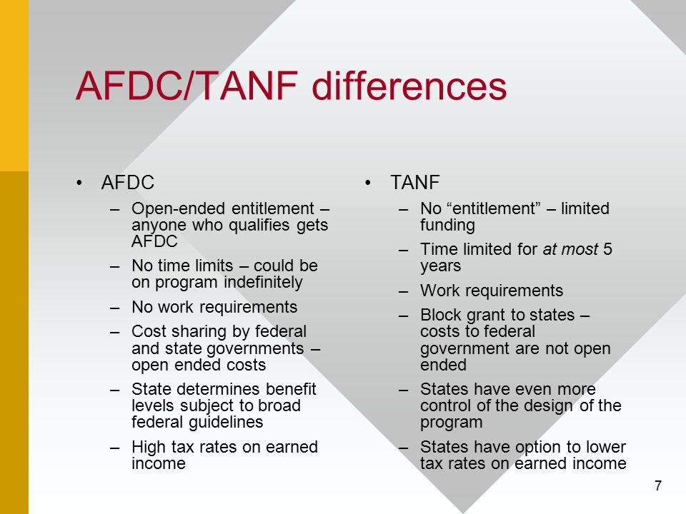AFDC/TANF differences