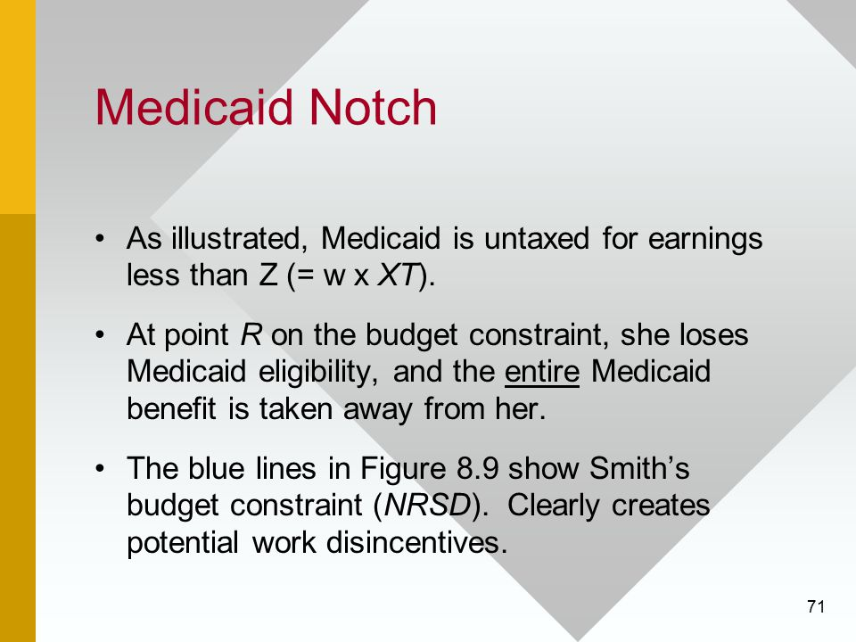 Medicaid Notch As illustrated, Medicaid is untaxed for earnings less than Z (= w x XT).