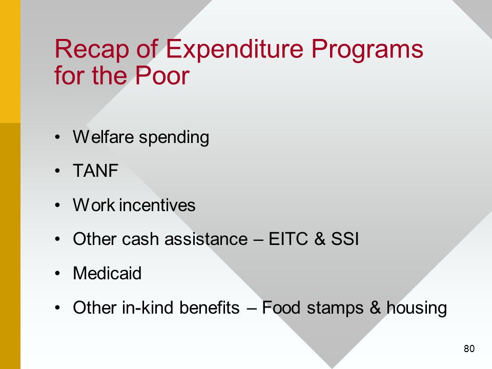 Recap of Expenditure Programs for the Poor