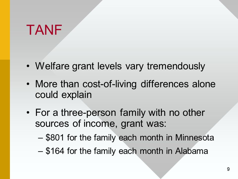 TANF Welfare grant levels vary tremendously