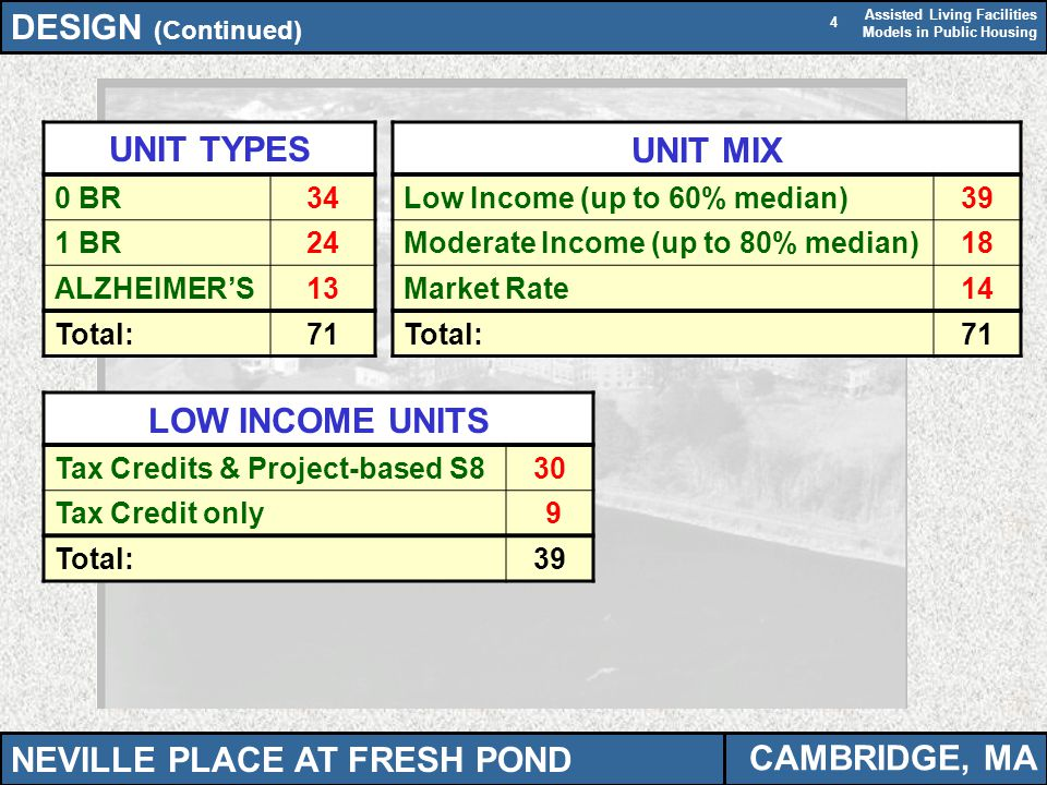 UNIT TYPES UNIT MIX LOW INCOME UNITS