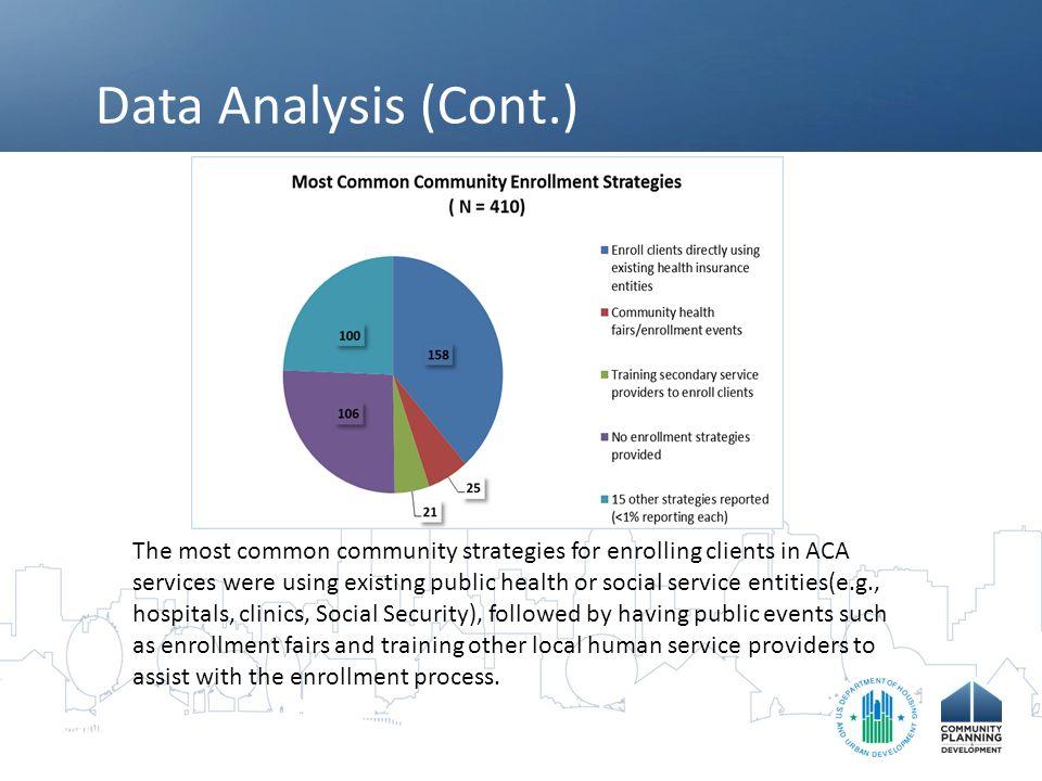 Data Analysis (Cont.)