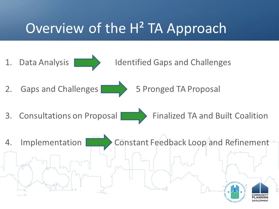 Overview of the H² TA Approach