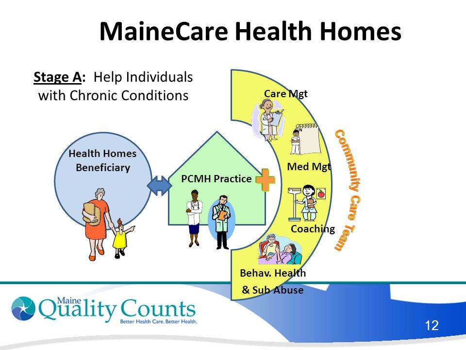 MaineCare Health Homes Health Homes Beneficiary