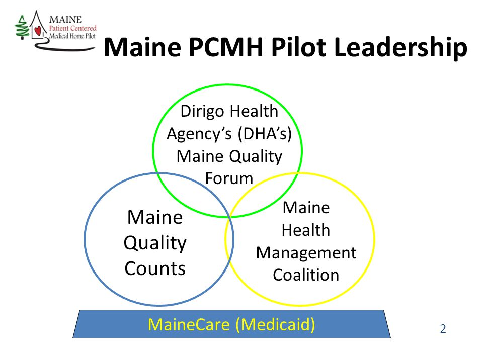 Maine PCMH Pilot Leadership
