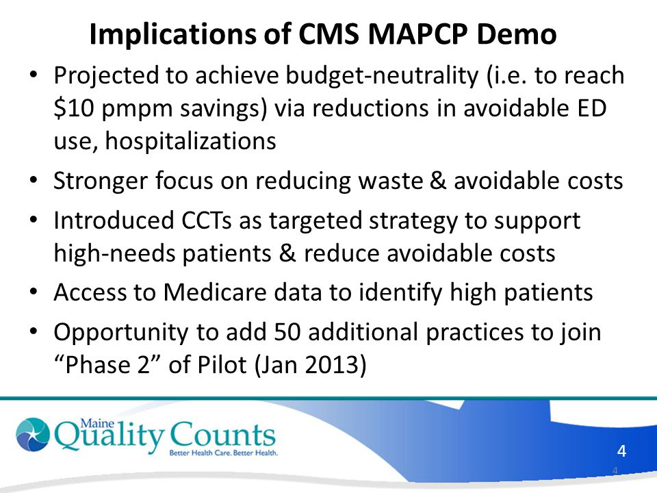 Implications of CMS MAPCP Demo