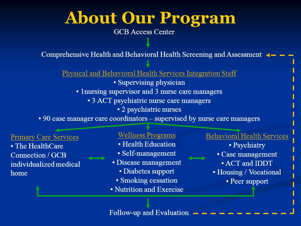 Comprehensive Health and Behavioral Health Screening and Assessment