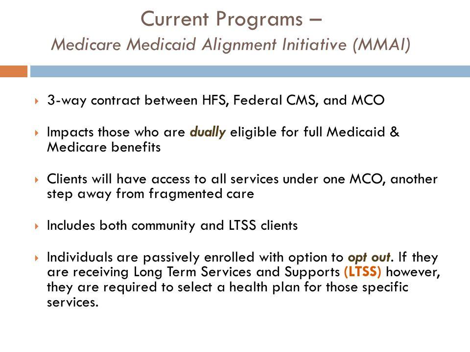 Current Programs – Medicare Medicaid Alignment Initiative (MMAI)