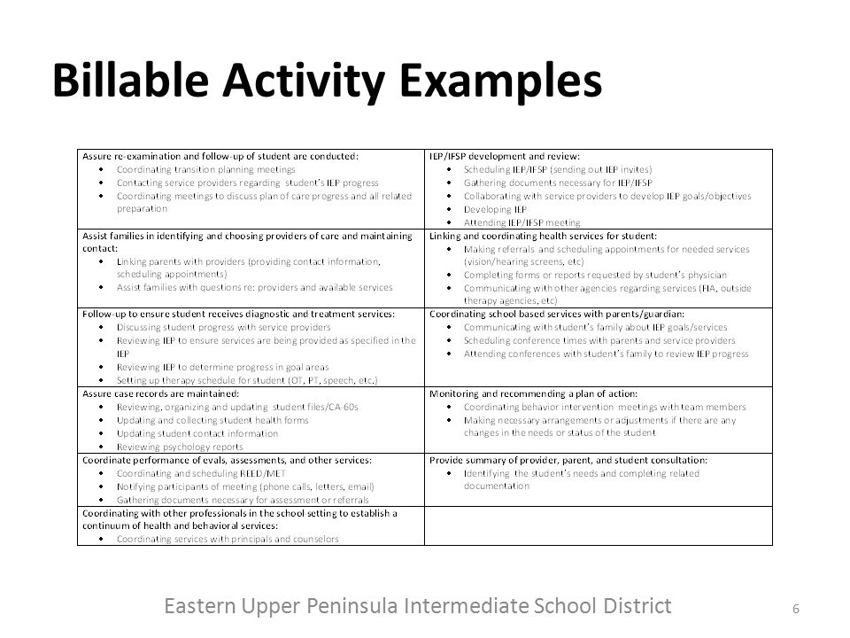 Billable Activity Examples