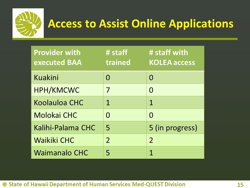 Access to Assist Online Applications