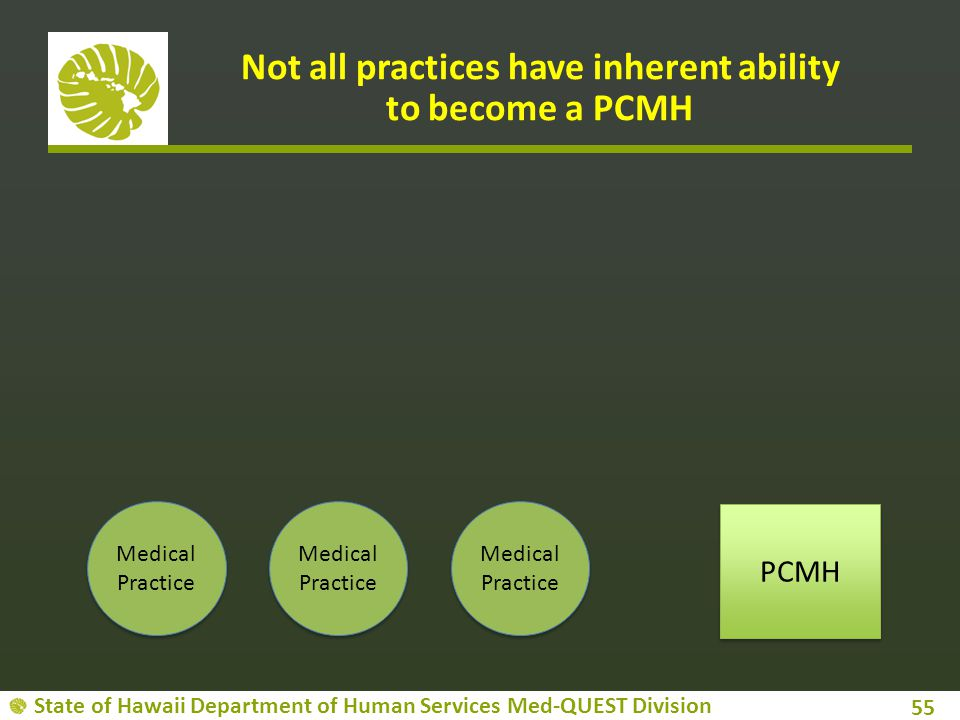 Not all practices have inherent ability to become a PCMH