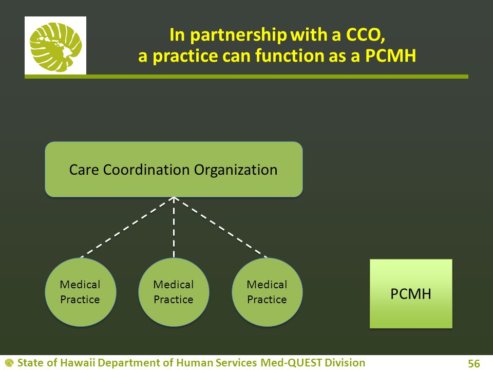 In partnership with a CCO, a practice can function as a PCMH